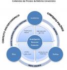 Fuente:: Metodología para la elaboración del Congreso de  Reforma Universitaria. Comisión Multisectorial. Octubre 2012