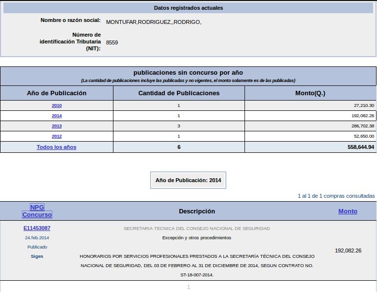 Fuente: GuateCompras, Disponible en:  http://www.guatecompras.gt/PubSinConcurso/proveedores/consultaDetPubSinCon.aspx?an=2014&prv=191680