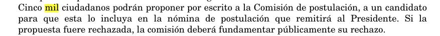 Fuente: Artículo 12, Ley Orgánica del Ministerio Público