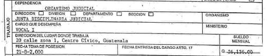 Fuente: Contraloría General de Cuentas