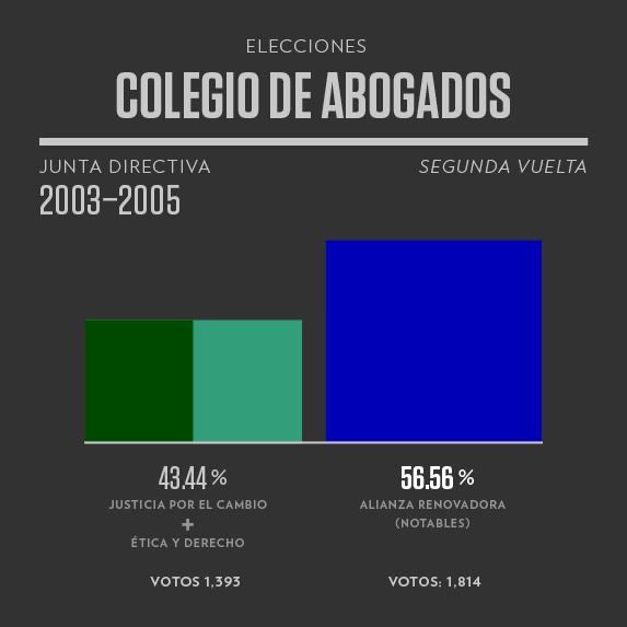elecciones_slied1