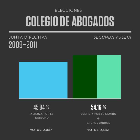 elecciones_slied4